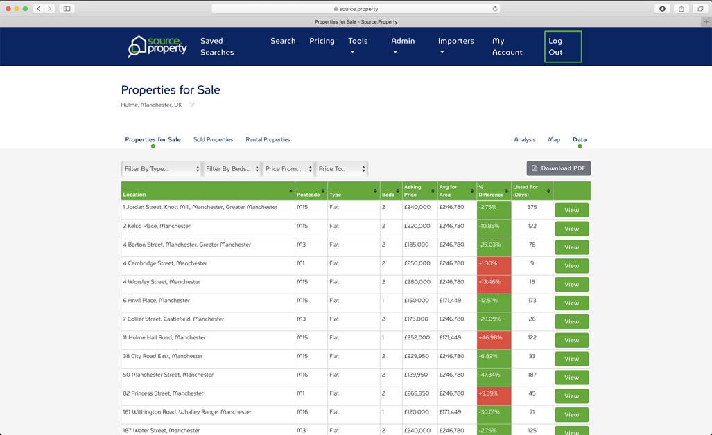 Find BMV property data