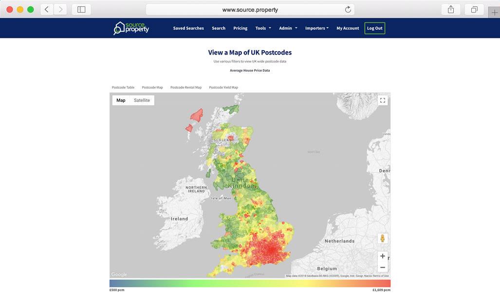 National property data